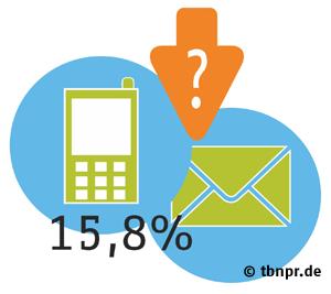 Ergebnisse der Content Marketing Studie 2015