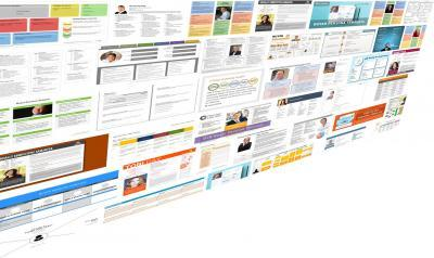 Finger weg von Buyer Persona Templates
